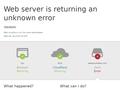 Jeux en ligne : l'actualité du MMORPG gratuit et du jeu multijoueur sur internet - JEUXVIDEO.COM