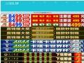SARTHOU Gilles