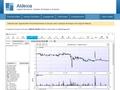 Site d'information sur la bourse et les plancements financiers