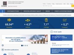 Institut national de la statistique et des études économiques