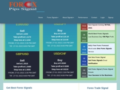 Get Forex Trading Signals