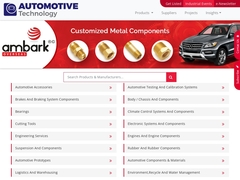 Automotive industry articles | Latest articles in automotive industry