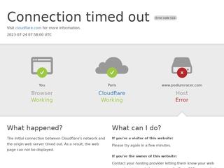Podiumracer : Une Multitude de Jeux de Course !