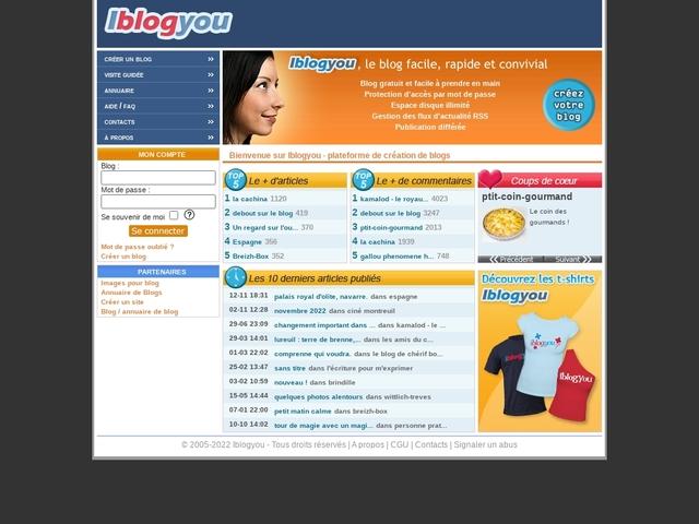 Iblogyou