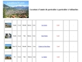 Détails : Locations74.com